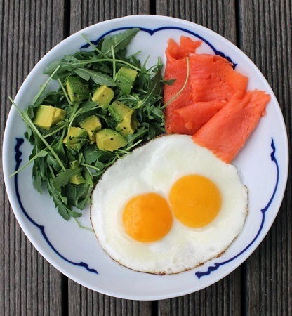 menus petits déjeuner équilibrés